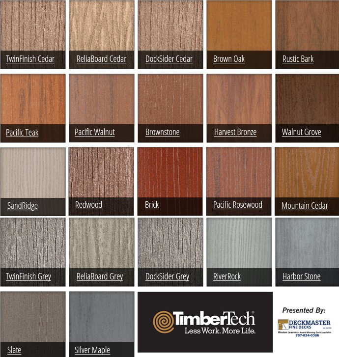 Deck maintenance comparison guide synthetic composite for Composite decking comparison